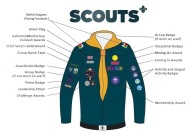 Position-of-Badges-on-Scout-Uniform
